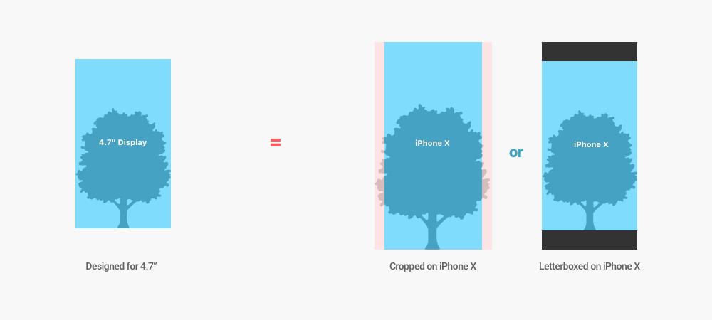 Display iPhone X má jiný poměr stran